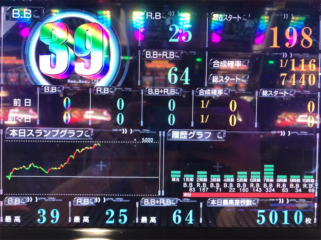 f:id:entamedamashii:20181106000023j:image
