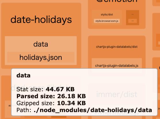 日本に限定したholidays.jsonのファイルサイズ