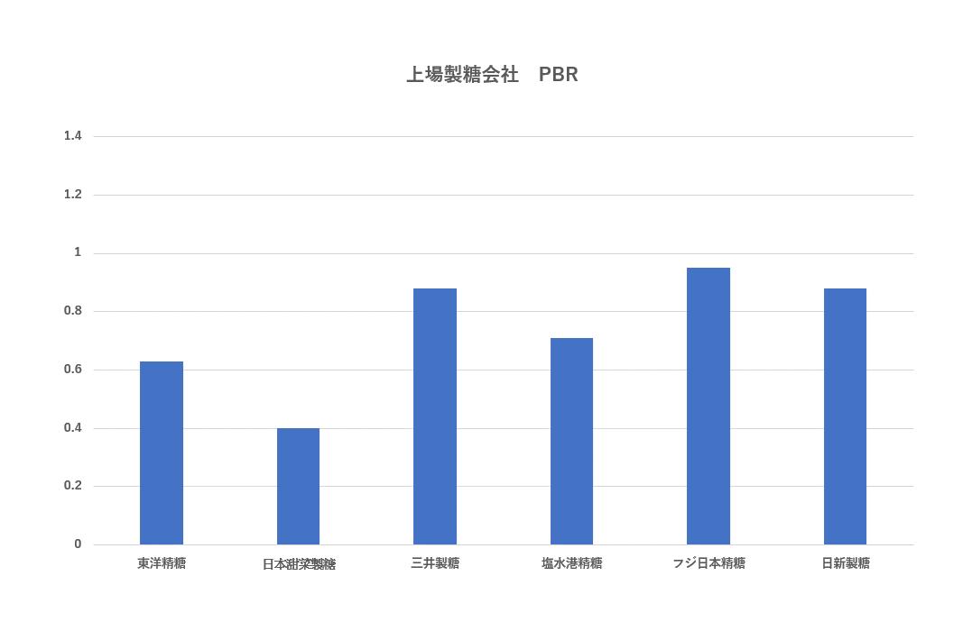 f:id:enterprise-research:20190405202840p:plain