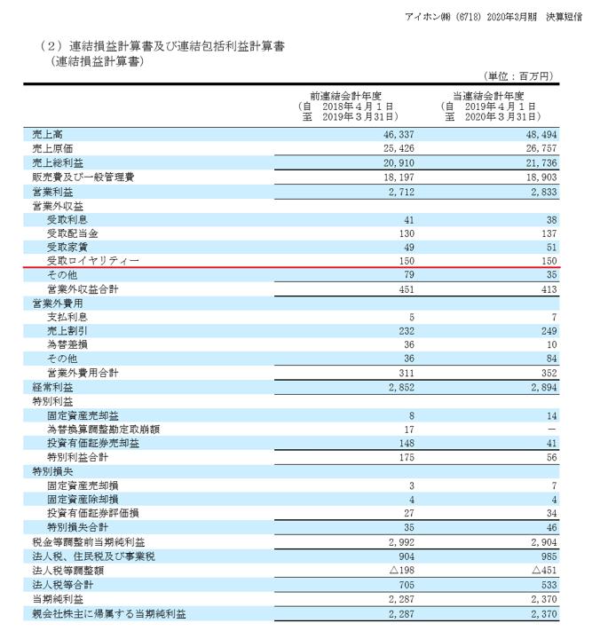 f:id:enterprise-research:20200508190731p:plain
