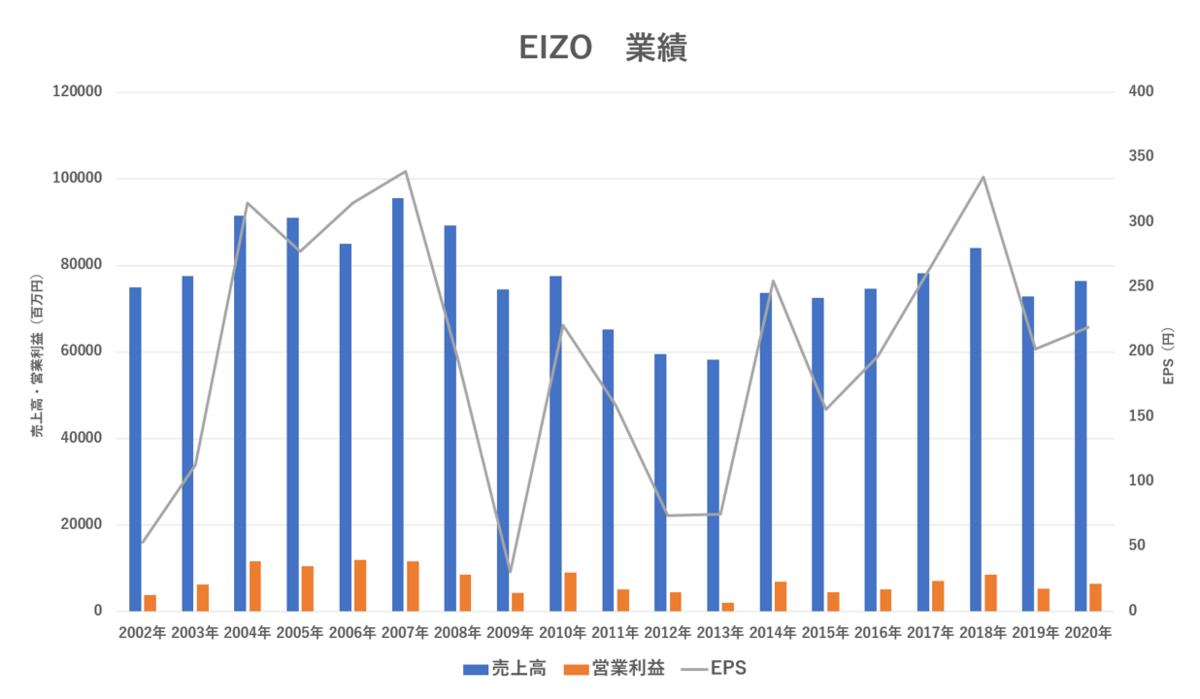 f:id:enterprise-research:20200511210055p:plain