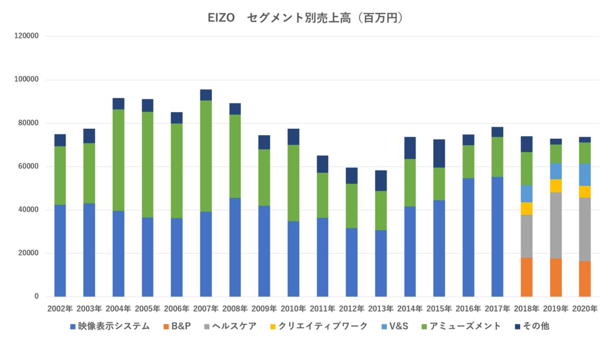 f:id:enterprise-research:20200511210618p:plain
