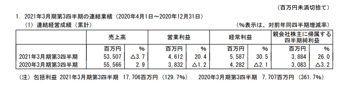 f:id:enterprise-research:20210129171017p:plain