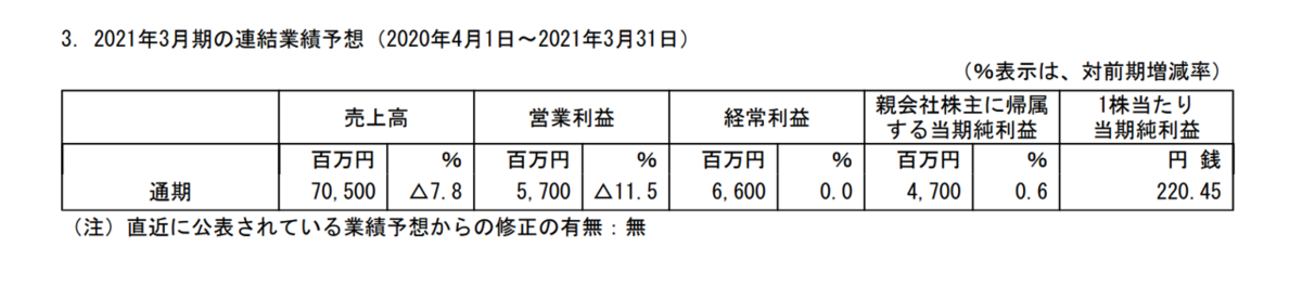f:id:enterprise-research:20210129171307p:plain