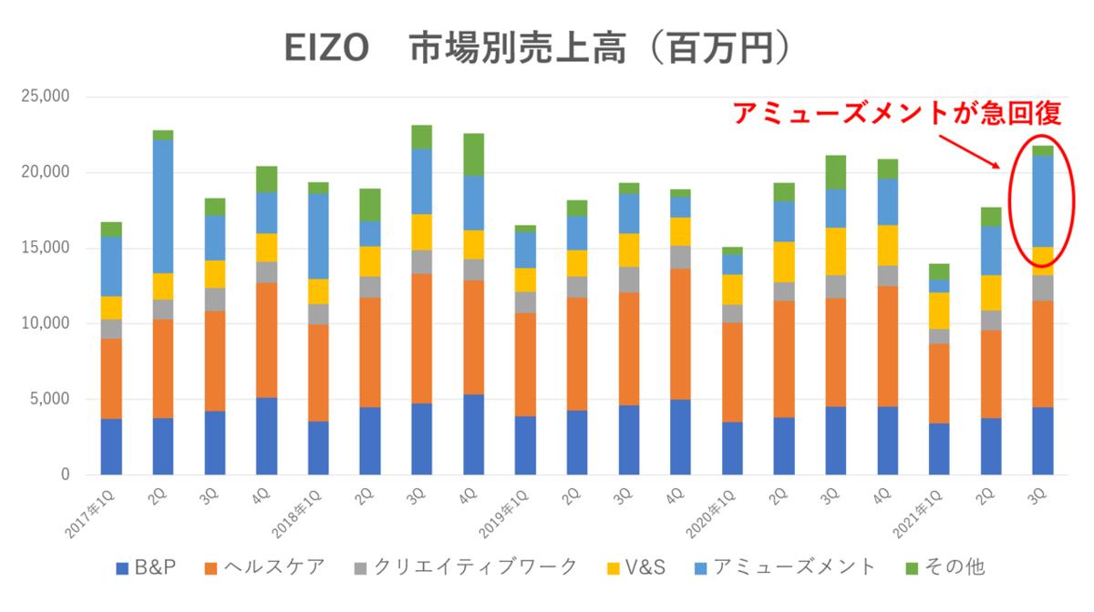 f:id:enterprise-research:20210129181544p:plain