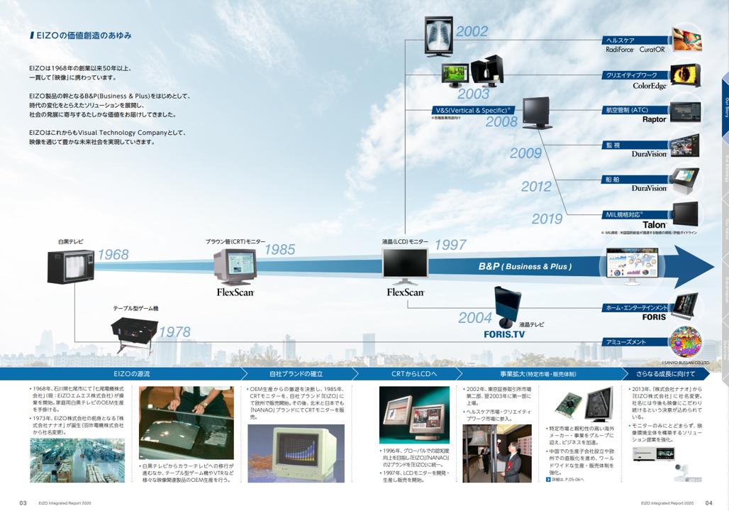 f:id:enterprise-research:20210129184738p:plain