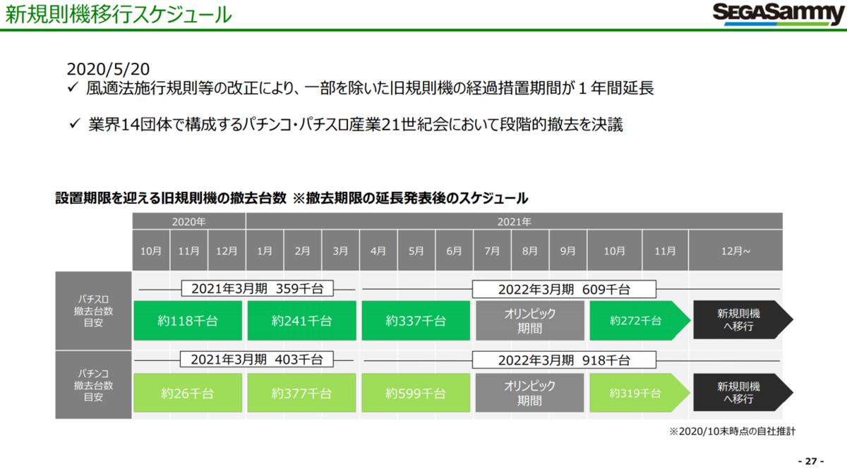 f:id:enterprise-research:20210129185638p:plain