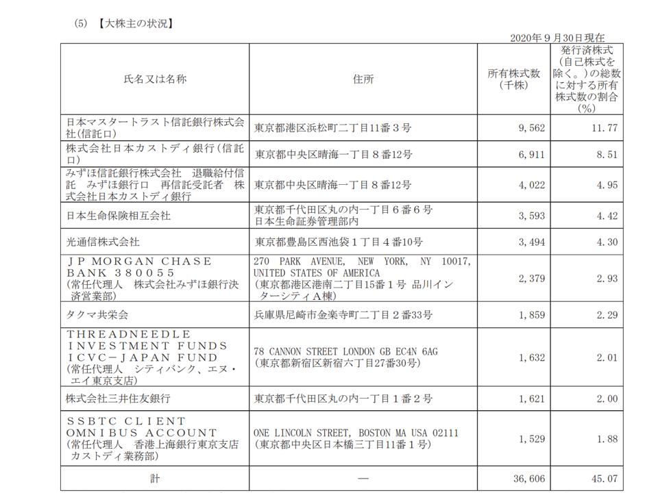 f:id:enterprise-research:20210211143728p:plain