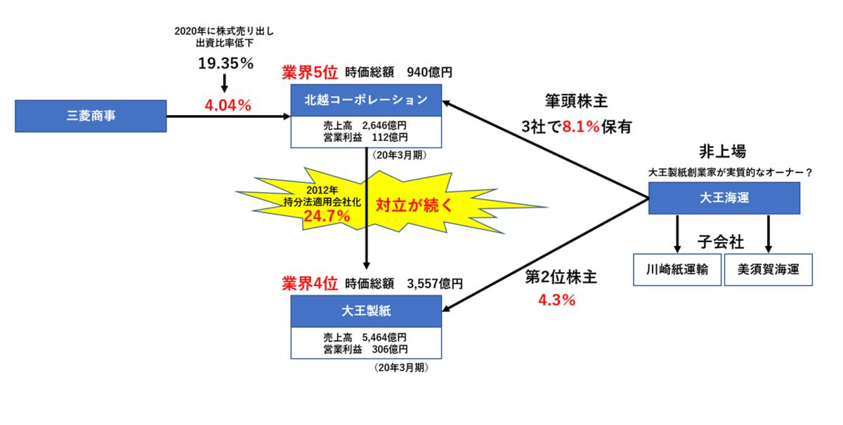 f:id:enterprise-research:20210216004753p:plain