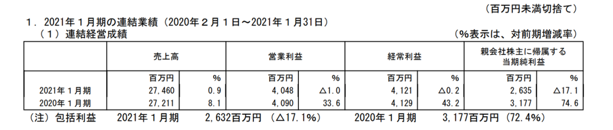 f:id:enterprise-research:20210311220233p:plain