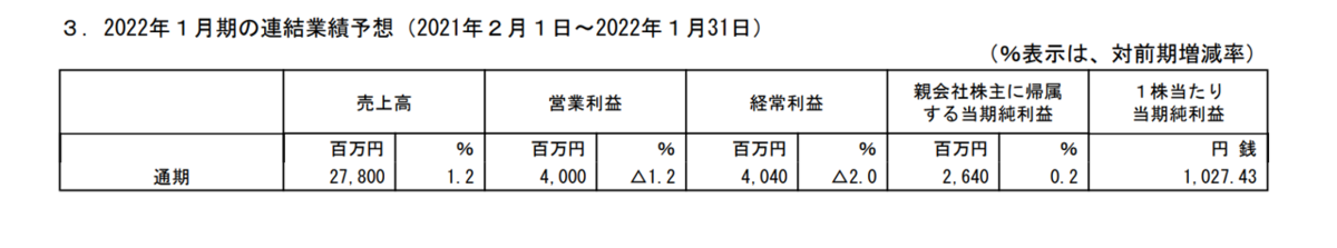 f:id:enterprise-research:20210311221108p:plain