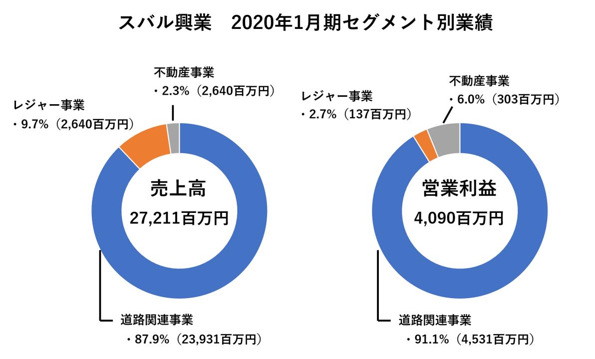 f:id:enterprise-research:20210311230541p:plain