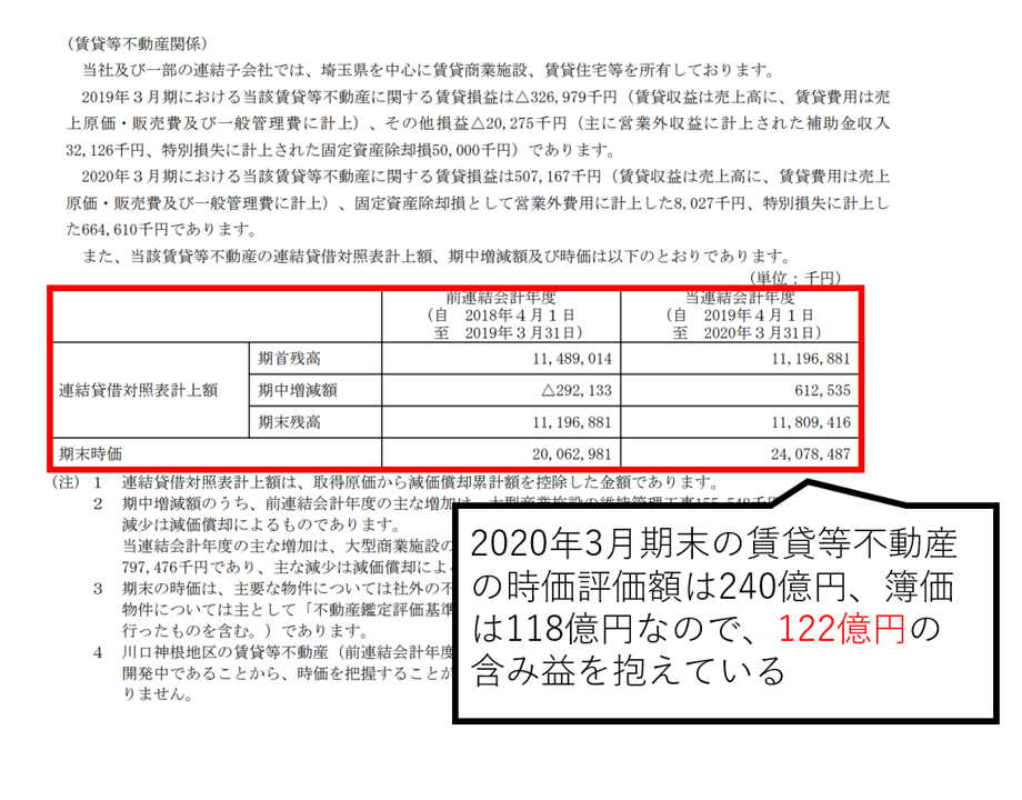f:id:enterprise-research:20210322161359p:plain
