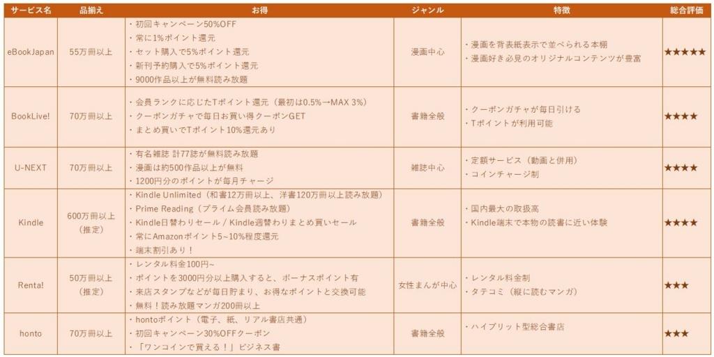 f:id:entertainmentgasukidesu:20180803190934j:plain