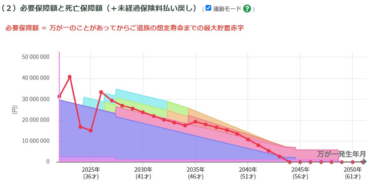 f:id:entropiajp:20210802011024p:plain