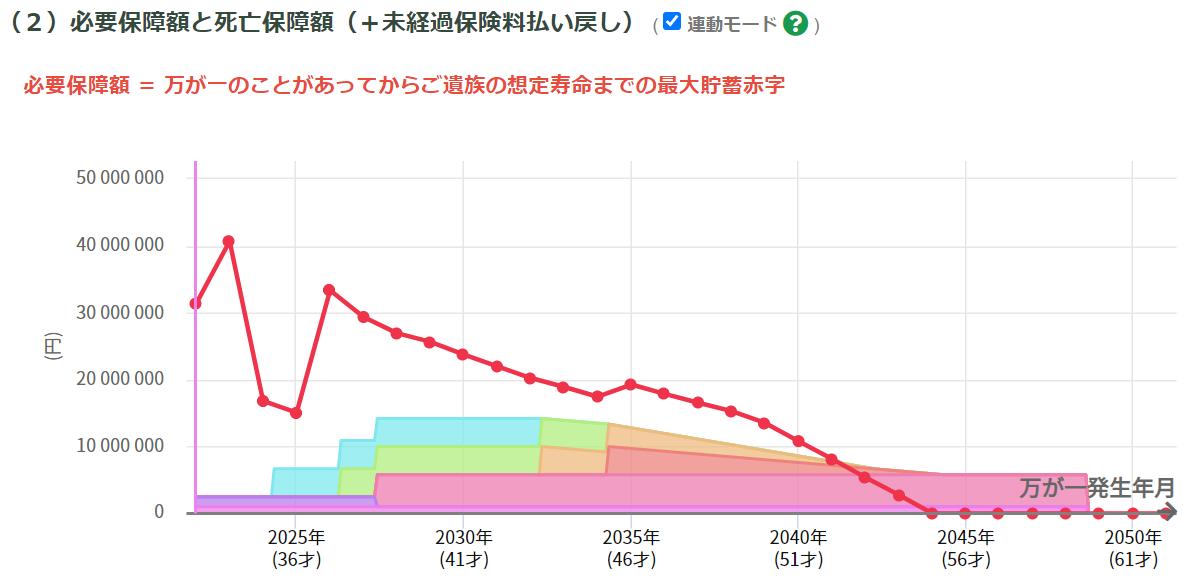 f:id:entropiajp:20210802011935p:plain