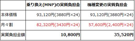 f:id:enushi1993:20170108210753p:plain