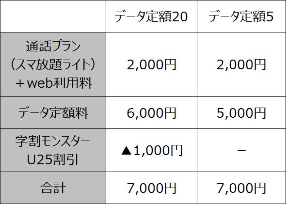 f:id:enushi1993:20170117005930p:plain