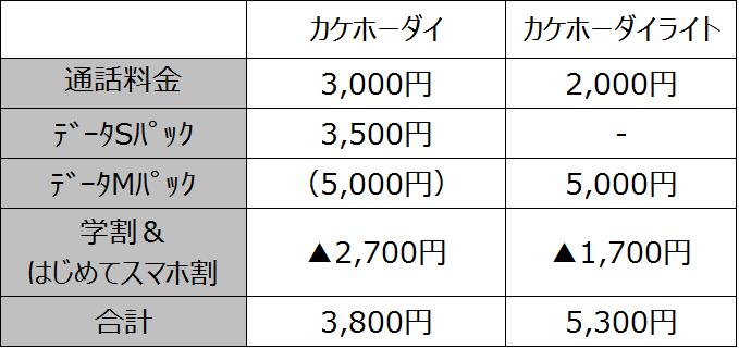 f:id:enushi1993:20170119010616p:plain