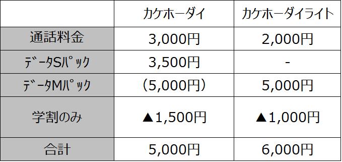 f:id:enushi1993:20170119012654p:plain