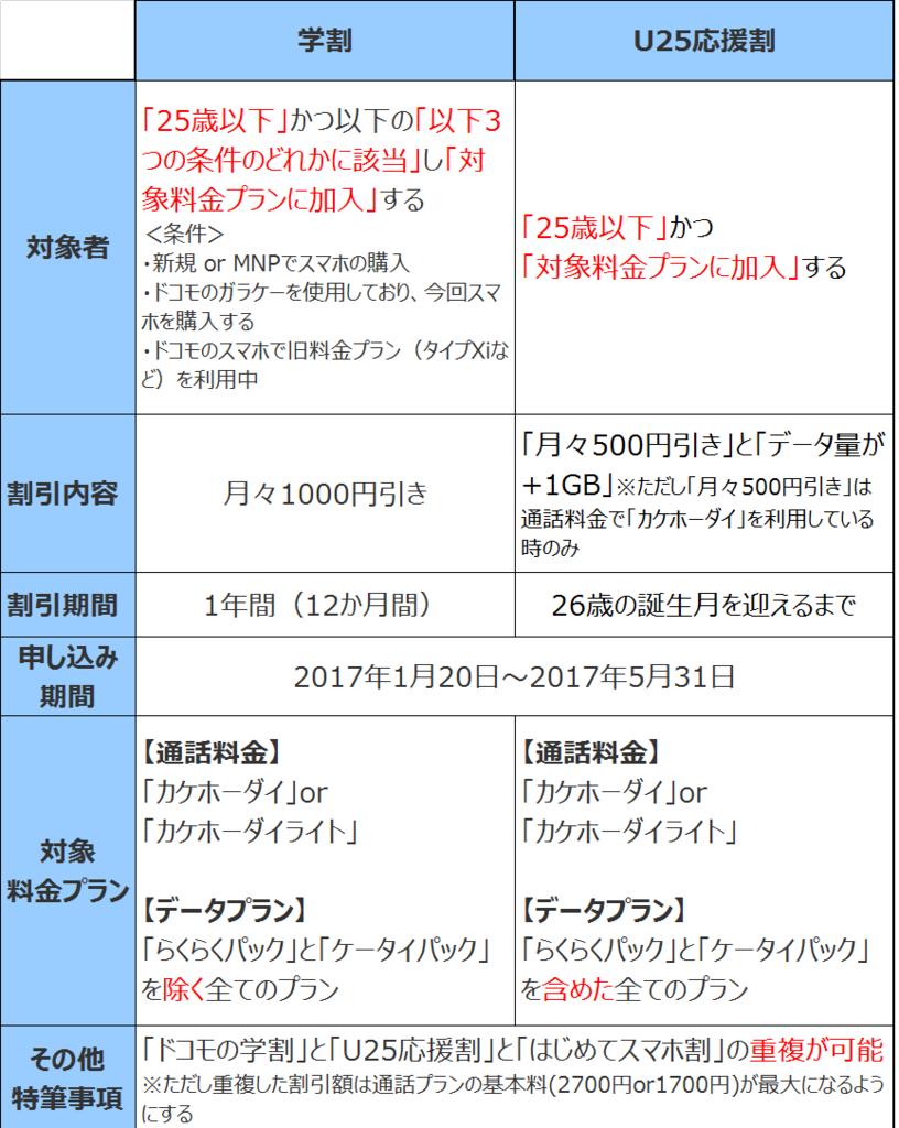 f:id:enushi1993:20170121014815p:plain