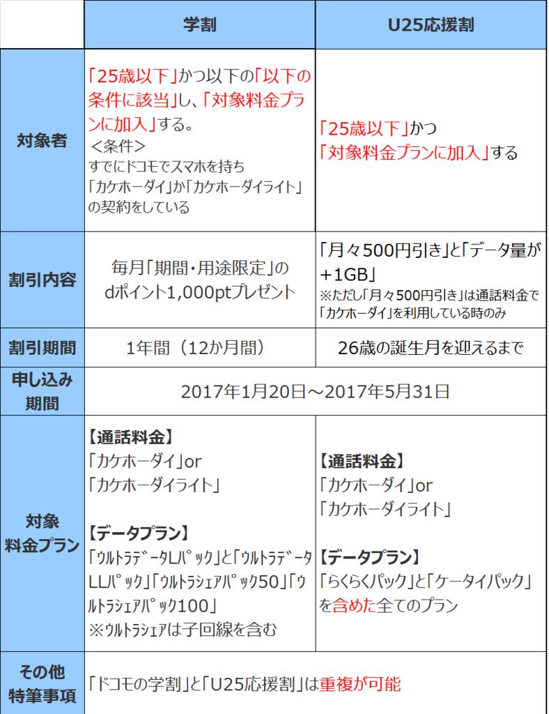 f:id:enushi1993:20170121015041p:plain