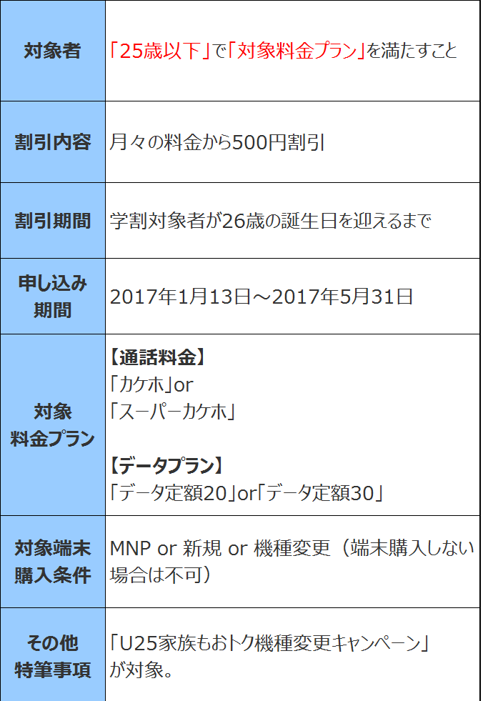 f:id:enushi1993:20170121152621p:plain