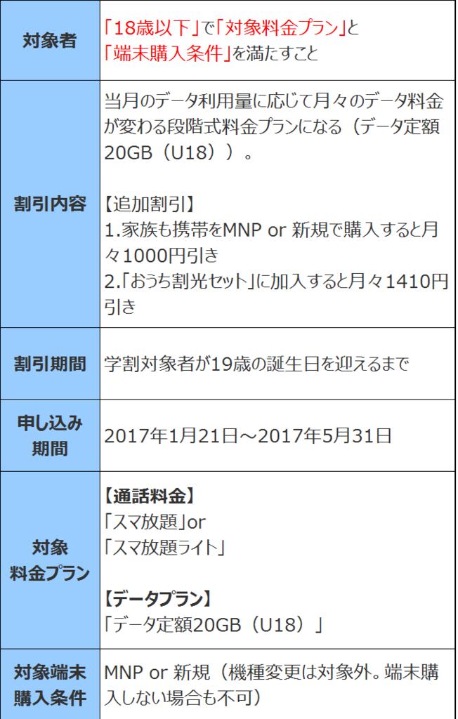 f:id:enushi1993:20170121155615p:plain