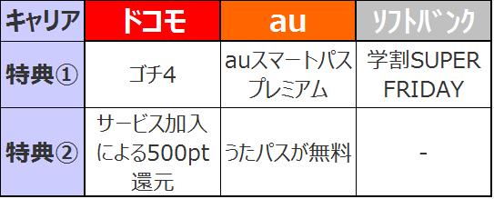f:id:enushi1993:20170124003057p:plain