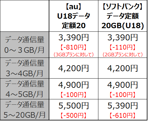 f:id:enushi1993:20170129172521p:plain