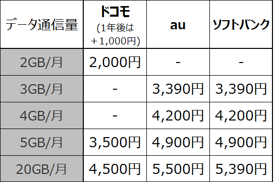 f:id:enushi1993:20170129173539p:plain