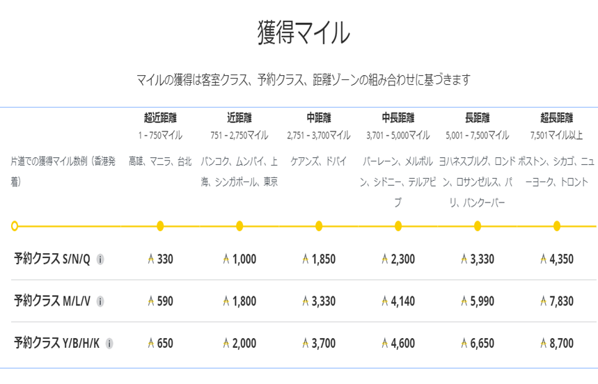 f:id:enushi1993:20190213173000p:plain