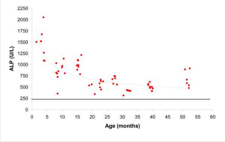 fig.4 strand et al. 2007