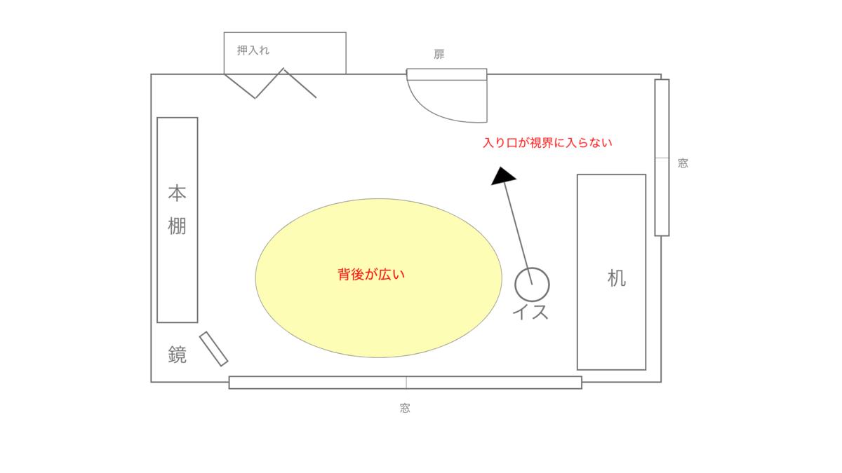 f:id:equal_001:20201118014829p:plain