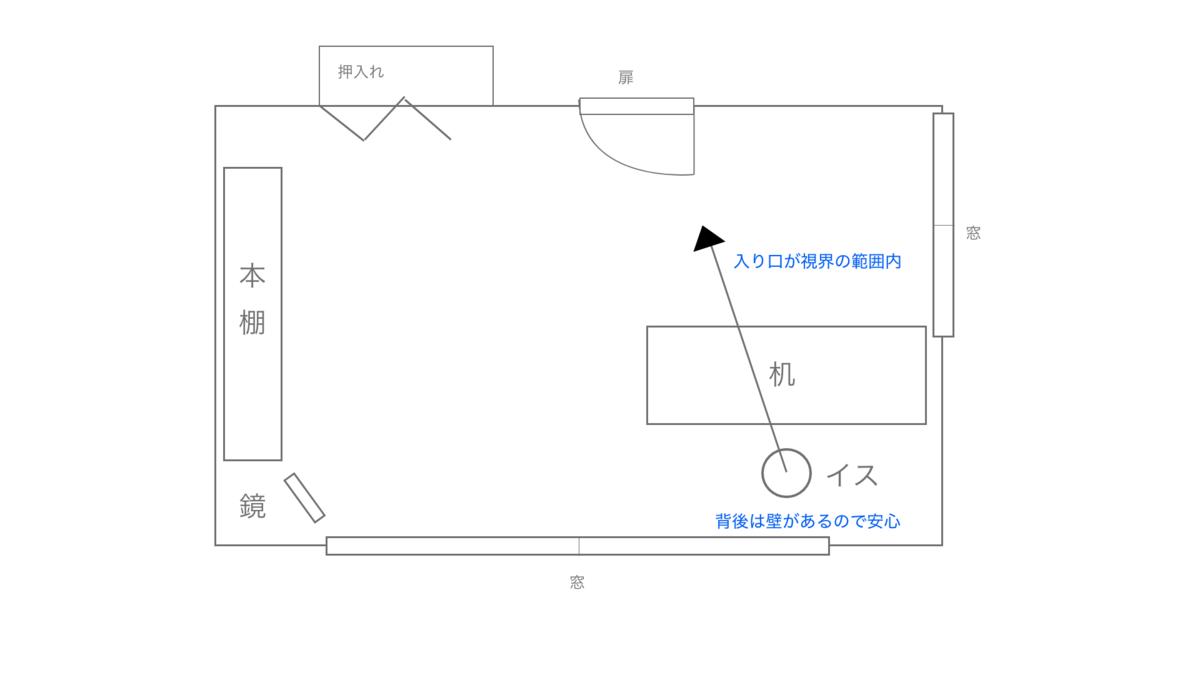 f:id:equal_001:20201118021125p:plain