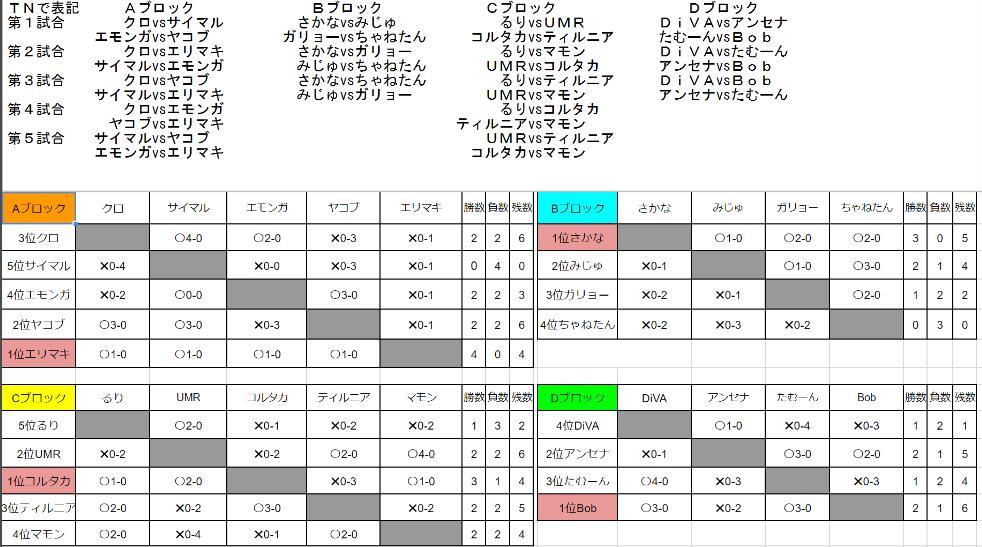 f:id:erimaki_gaba:20170710095607j:plain