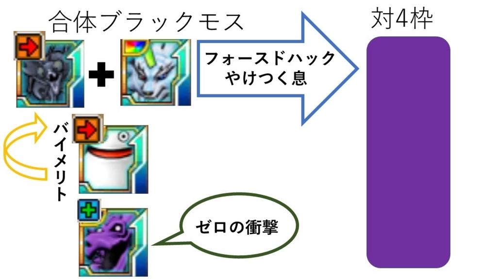 f:id:erimaki_gaba:20170717223940j:plain