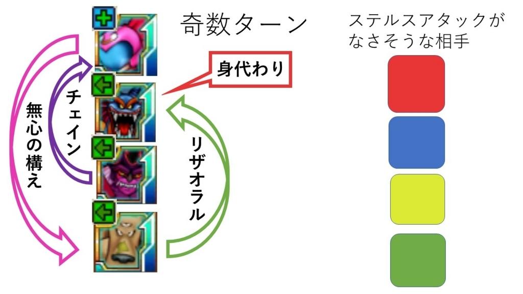f:id:erimaki_gaba:20170717223958j:plain