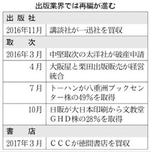 f:id:eritoshi1005:20170325010646j:plain