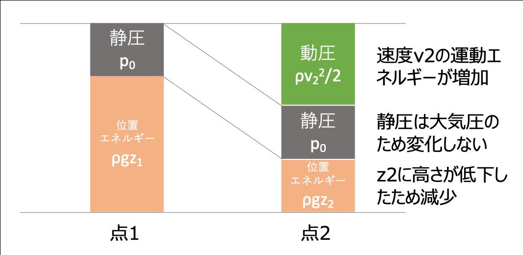 f:id:eruaru11:20210731165636p:plain