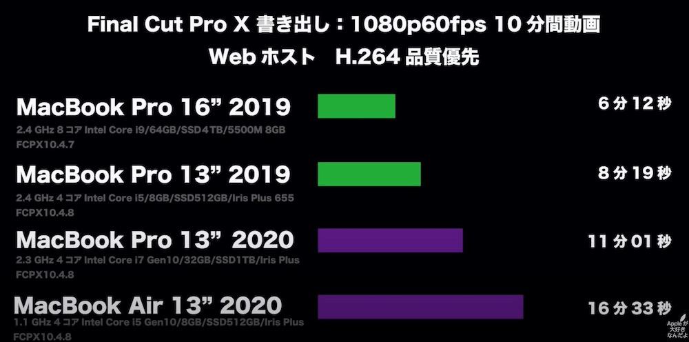 f:id:es60:20200525190440j:plain