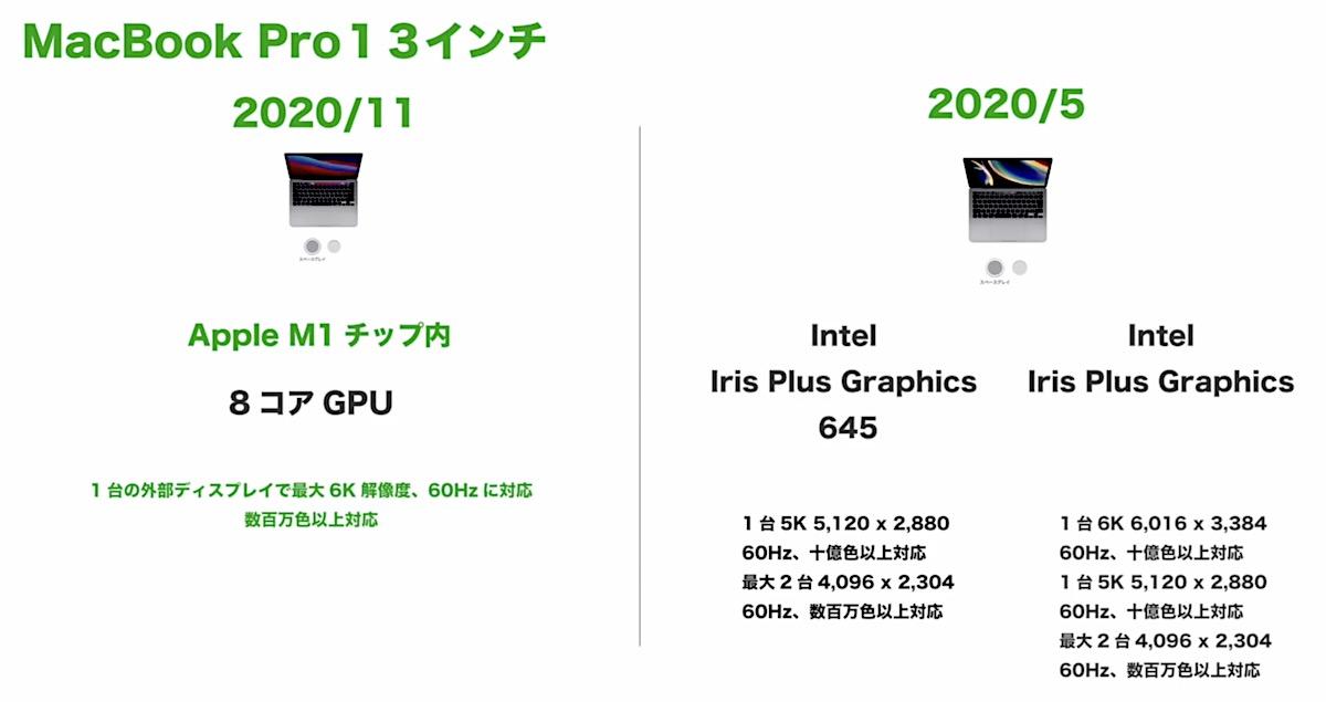 f:id:es60:20201112104642j:plain