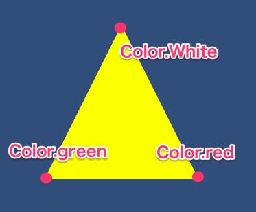 Unity 動的に生成したメッシュに対して頂点カラーを反映する_0