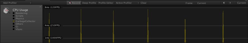 Unity DOTweenのガベコレ頻度を下げる方法_1