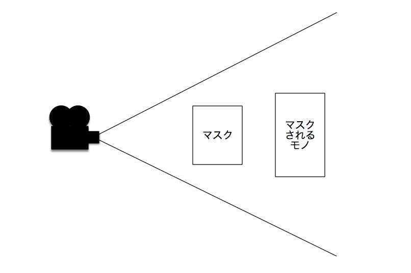 f:id:esakun:20170528020309p:plain:h220