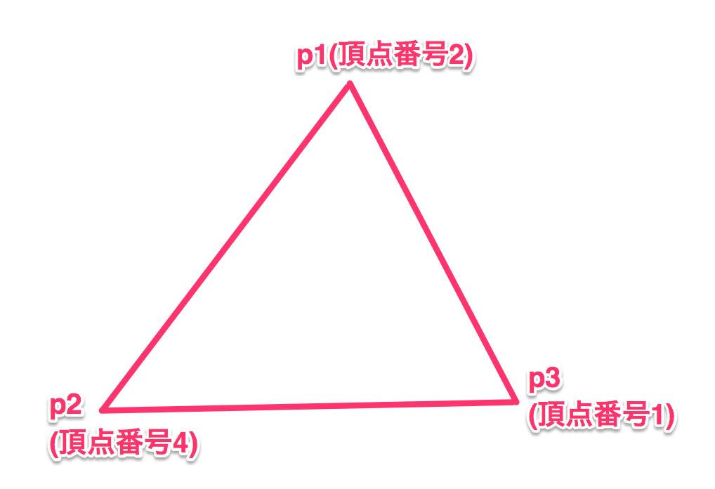 f:id:esakun:20180321144421p:plain:w300