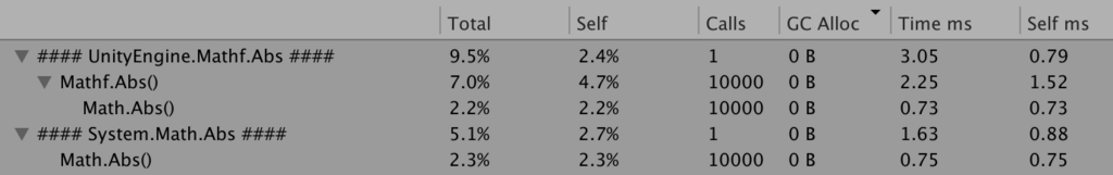 UnityEngine.MathfとSystem.Mathどっちを使うのが良い?という話_0
