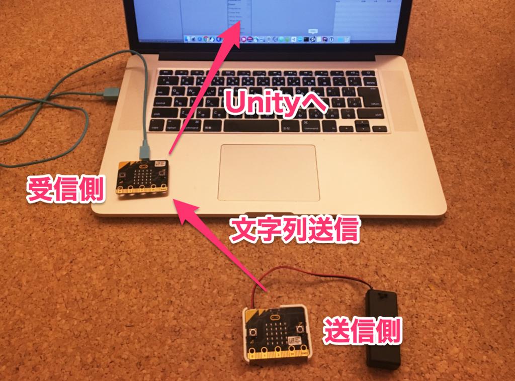 micro:bitとUnityを無線通信するためにSerialPortWrapperを作成_0