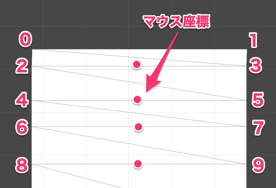 【Unity】ペイントアプリのようなメッシュの作り方_2