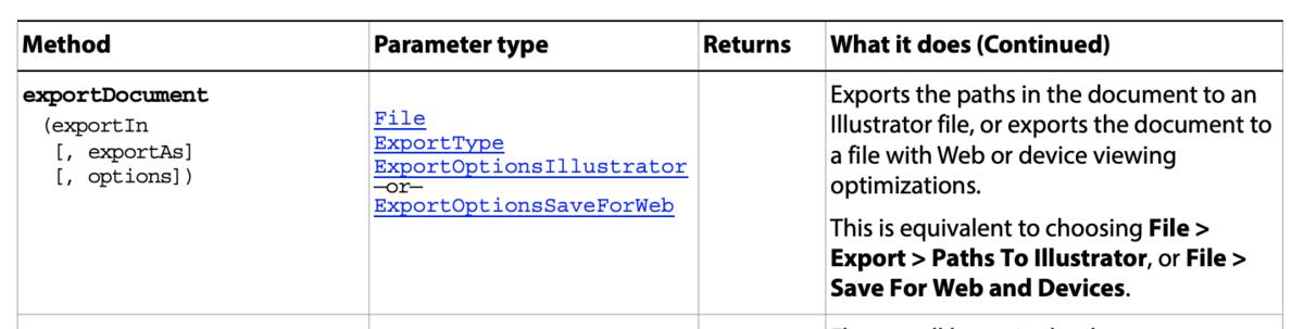 activeDocument.exportDocumentの指定パスは存在しないとバージョン不具合を疑わせるエラーが出力される_1